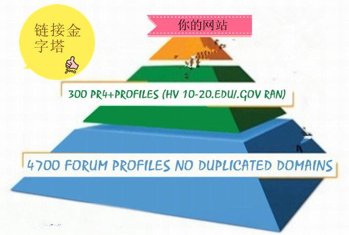 Seo forum xrumer рекомендуем продвижение сайтов